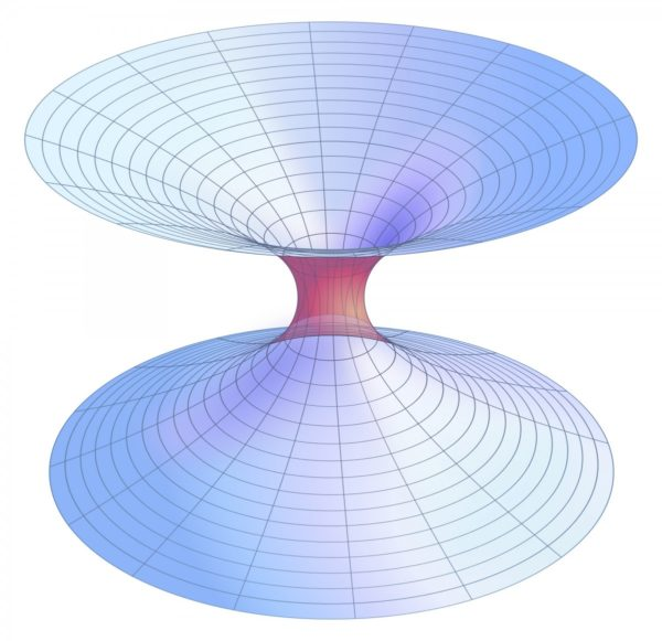 By mapping the distance coordinate outside the event horizon, R, with an inverse coordinate inside the event horizon, r = 1/R, you find a unique 1-to-1 mapping of space. However, connecting two distinct locations in either space or time via a wormhole remains a theoretical idea only. Image credit: Wikimedia Commons user Kes47.