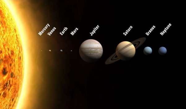 The eight planets of our Solar System and our Sun, to scale in size but not in terms of orbital distances. Mercury is the most difficult naked-eye planet to see. Image credit: Wikimedia Commons user WP.