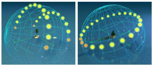 The Sun's apparent path through the sky on the solstice is vastly different at 20 degrees latitude (left) versus 70 degrees latitude (right). Image credit: Wikimedia Commons user Tauʻolunga.