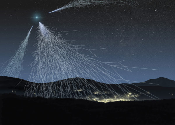 Cosmic rays produced by high-energy astrophysics sources can reach Earth's surface. By detecting these fast-moving particles correctly, we can put Einstein's relativity to the test. Image credit: ASPERA collaboration / AStroParticle ERAnet.